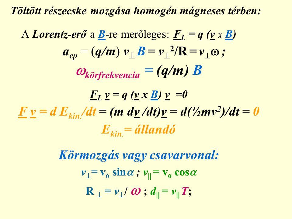 körfrekvencia = (q/m) B