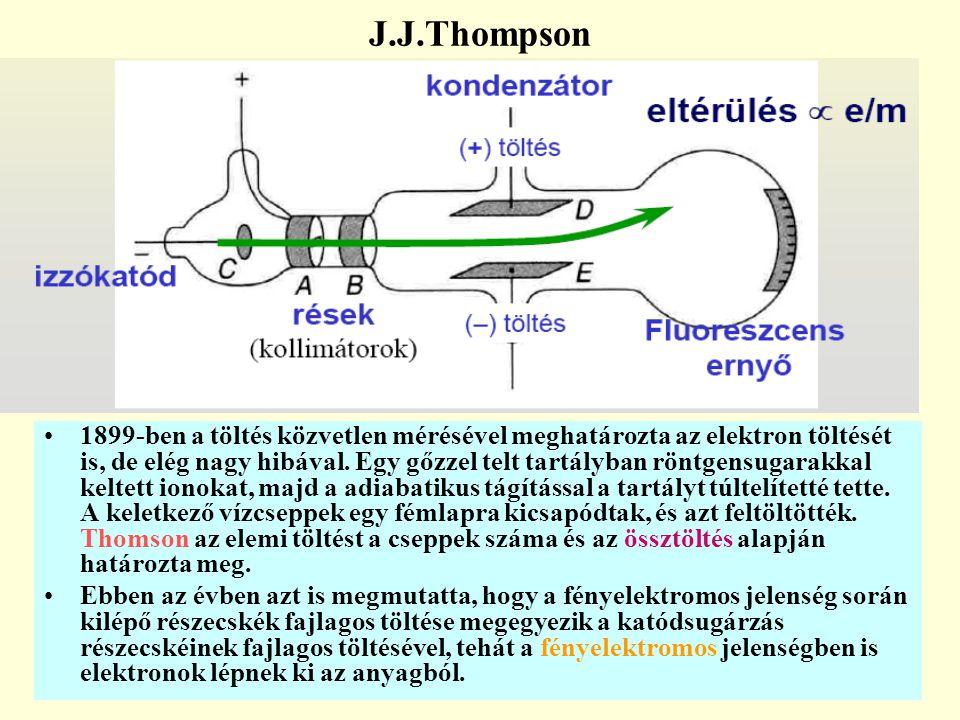 J.J.Thompson
