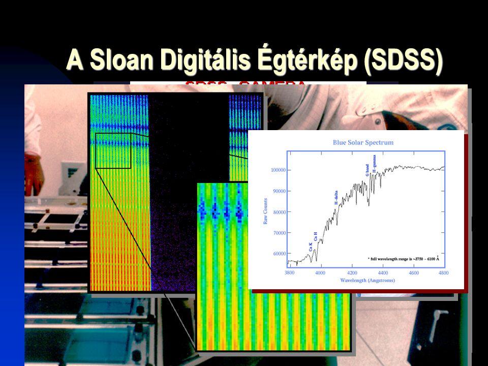 A Sloan Digitális Égtérkép (SDSS)