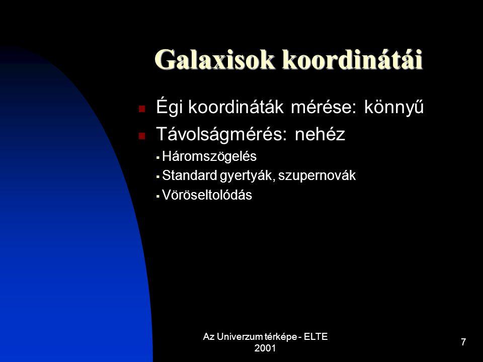 Galaxisok koordinátái