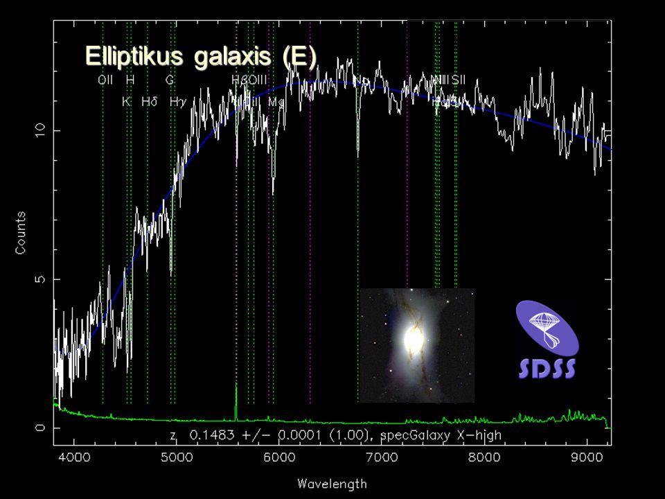 Az Univerzum térképe - ELTE 2001