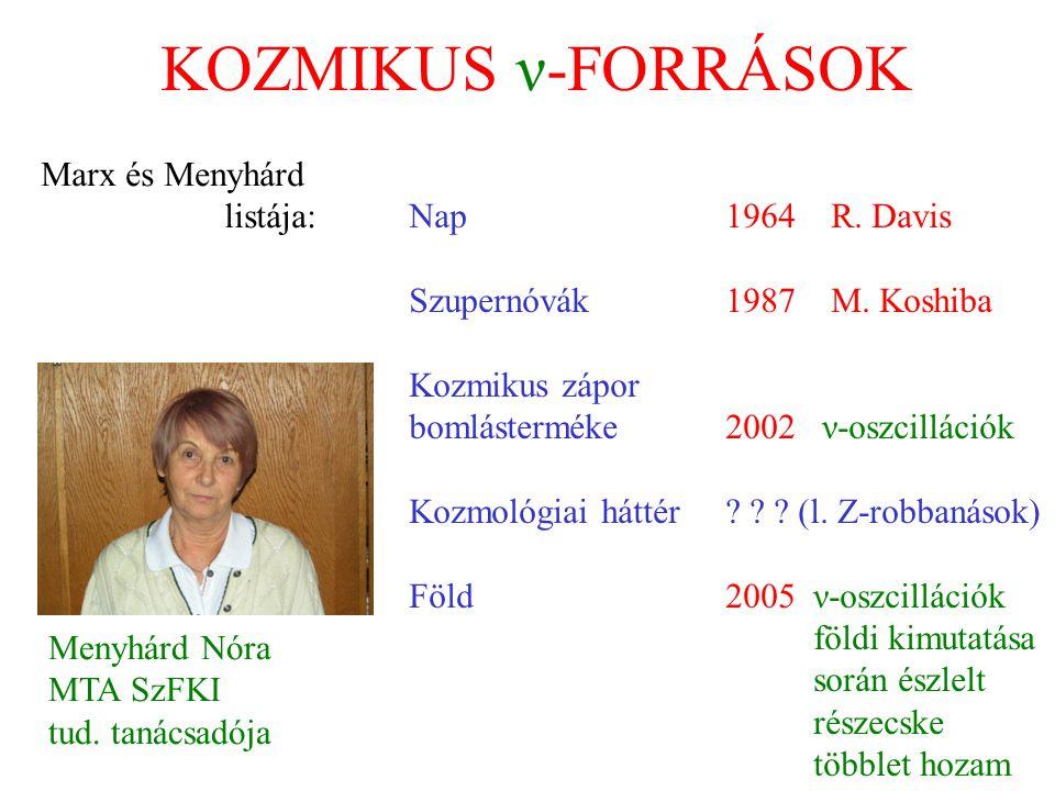 KOZMIKUS ν-FORRÁSOK Marx és Menyhárd listája: Nap 1964 R. Davis