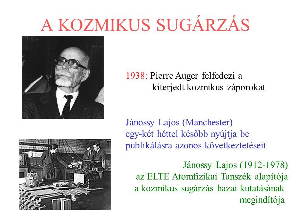 A KOZMIKUS SUGÁRZÁS 1938: Pierre Auger felfedezi a