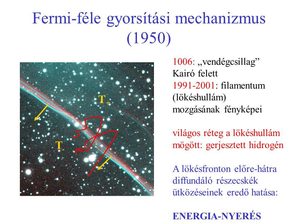 Fermi-féle gyorsítási mechanizmus (1950)