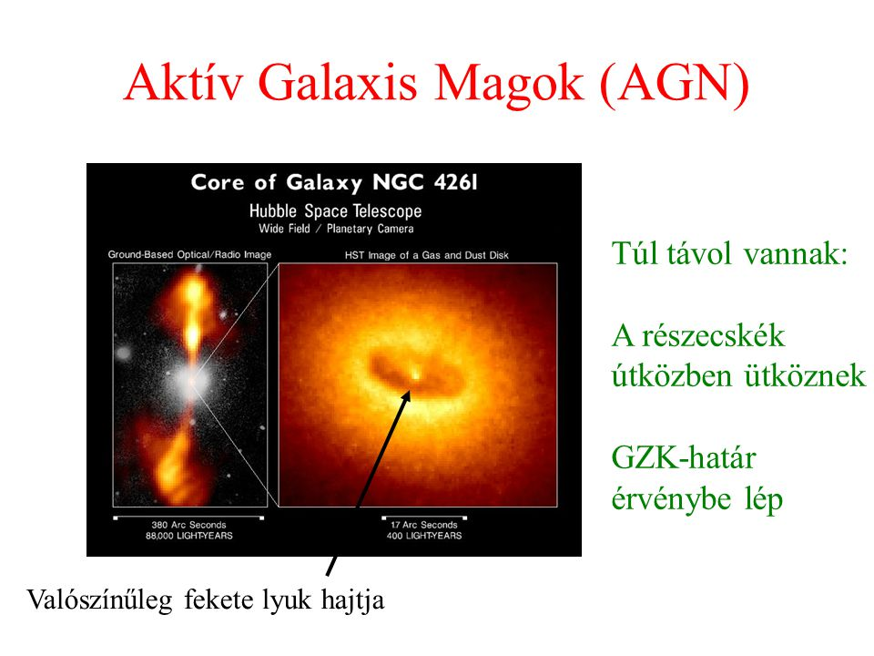 Aktív Galaxis Magok (AGN)