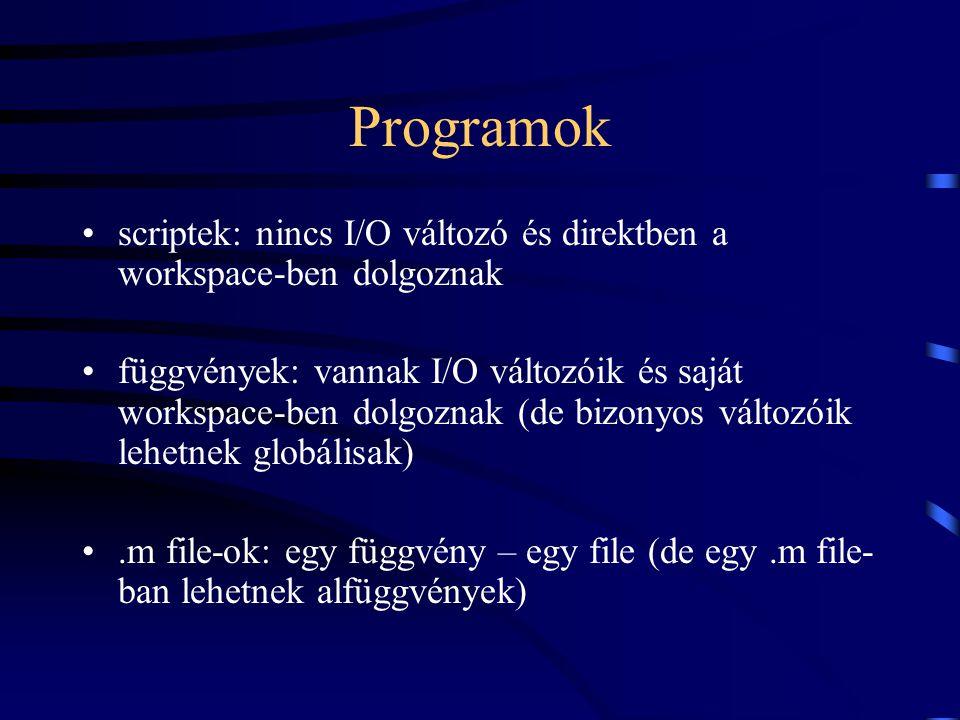 Programok scriptek: nincs I/O változó és direktben a workspace-ben dolgoznak.