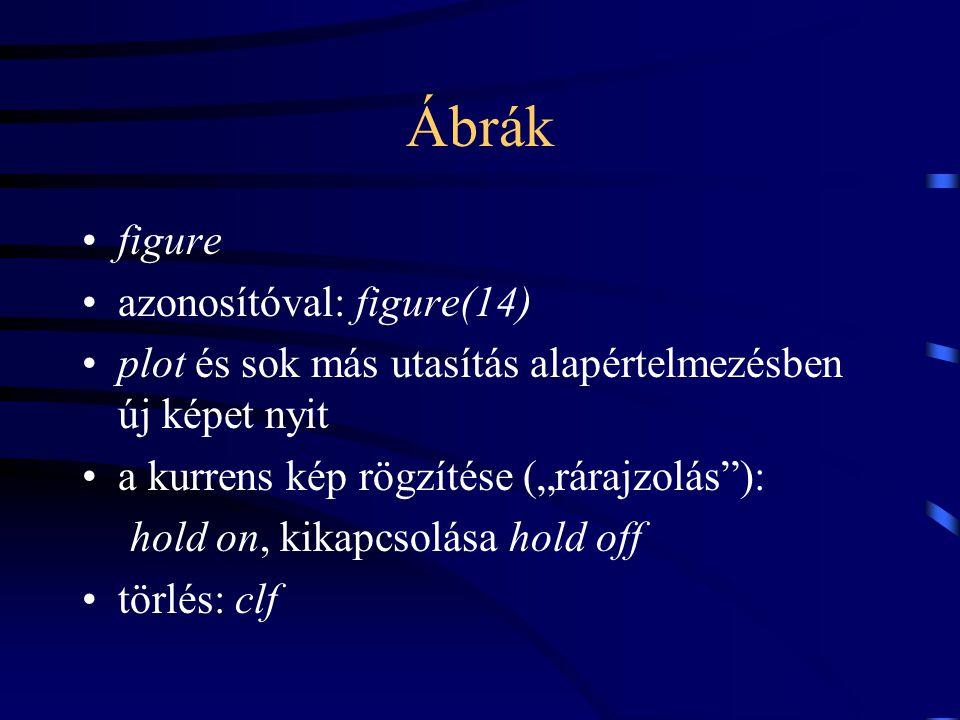 Ábrák figure azonosítóval: figure(14)