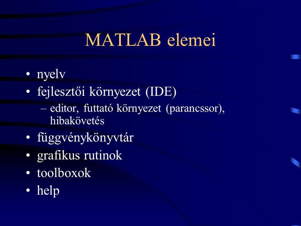 MATLAB elemei nyelv fejlesztői környezet (IDE) függvénykönyvtár