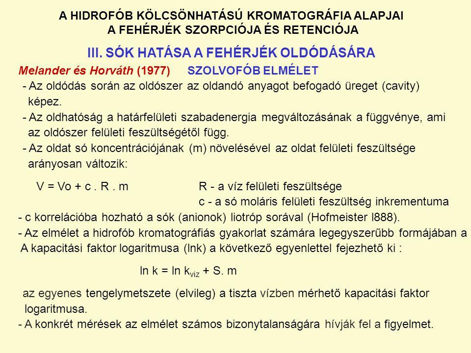 III. SÓK HATÁSA A FEHÉRJÉK OLDÓDÁSÁRA
