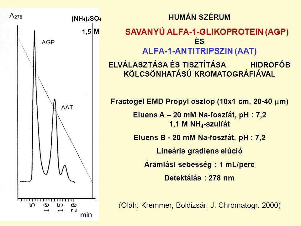 SAVANYÚ ALFA-1-GLIKOPROTEIN (AGP) ÉS ALFA-1-ANTITRIPSZIN (AAT)