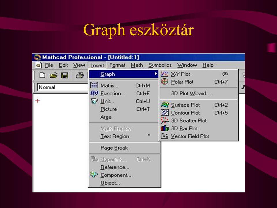 Graph eszköztár