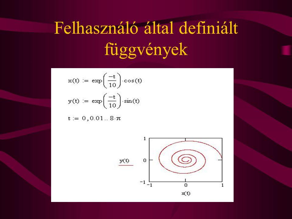 Felhasználó által definiált függvények
