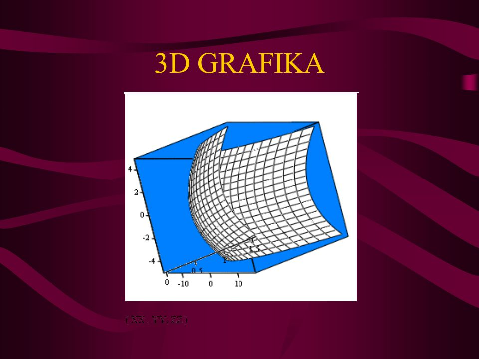 3D GRAFIKA