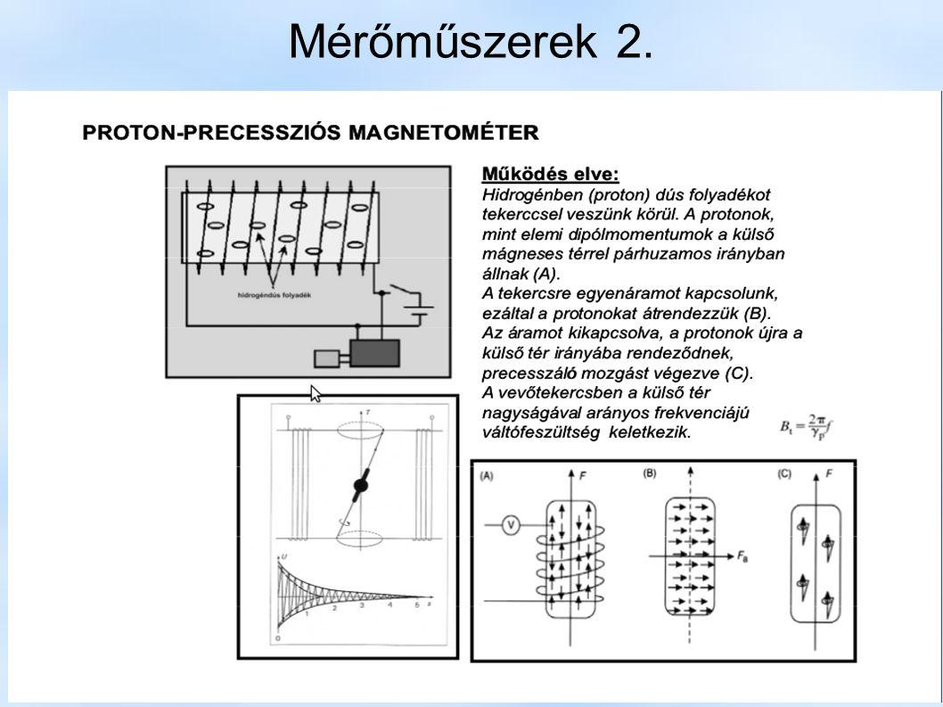 Mérőműszerek 2. S