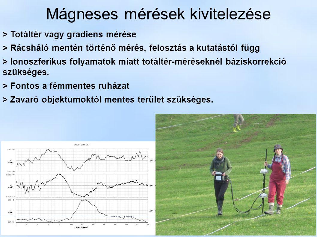Mágneses mérések kivitelezése