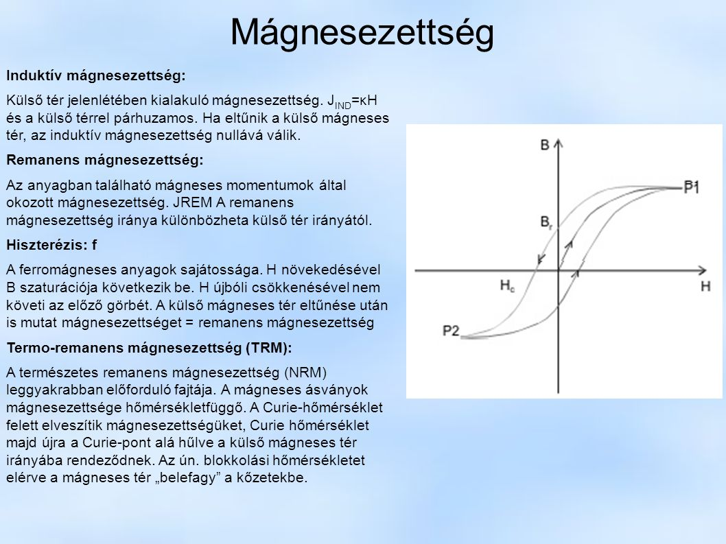 Mágnesezettség Induktív mágnesezettség: