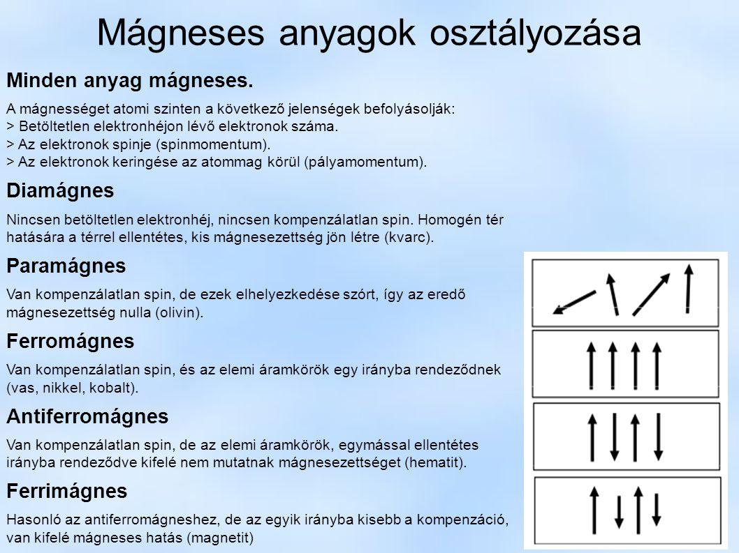 Mágneses anyagok osztályozása
