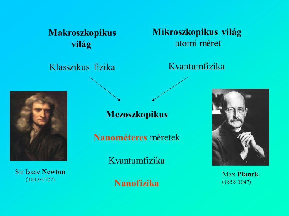 Makroszkopikus világ Mikroszkopikus világ Mezoszkopikus Nanofizika
