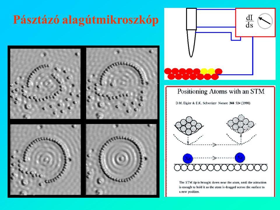 Pásztázó alagútmikroszkóp