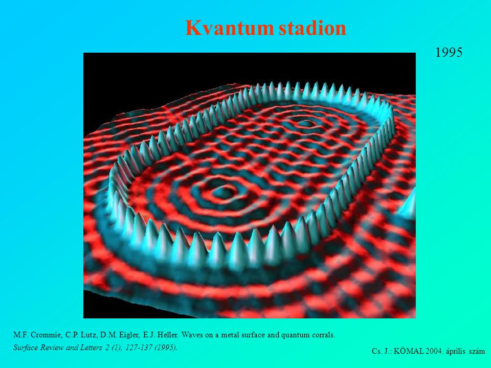 Kvantum stadion 1995. M.F. Crommie, C.P. Lutz, D.M. Eigler, E.J. Heller. Waves on a metal surface and quantum corrals.