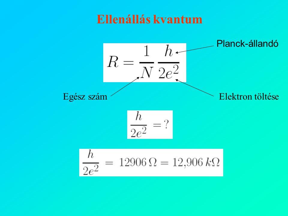Ellenállás kvantum Planck-állandó Egész szám Elektron töltése