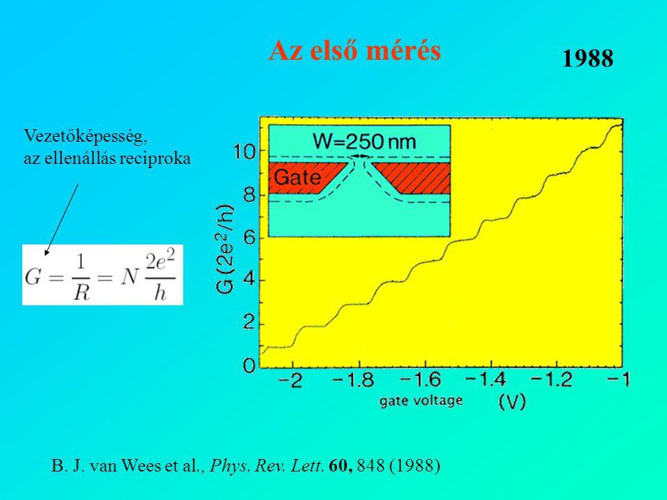 Az első mérés 1988 Vezetőképesség, az ellenállás reciproka