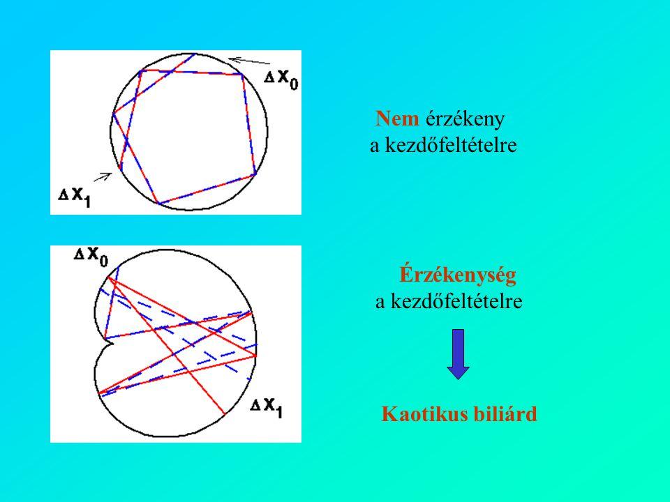 Nem érzékeny a kezdőfeltételre Érzékenység a kezdőfeltételre Kaotikus biliárd