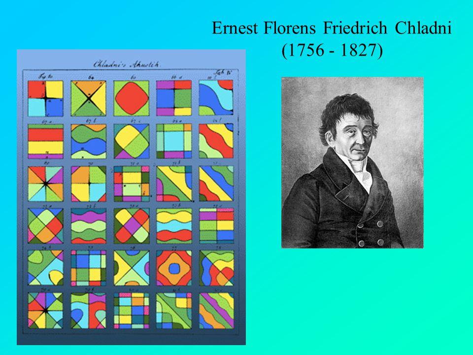 Ernest Florens Friedrich Chladni
