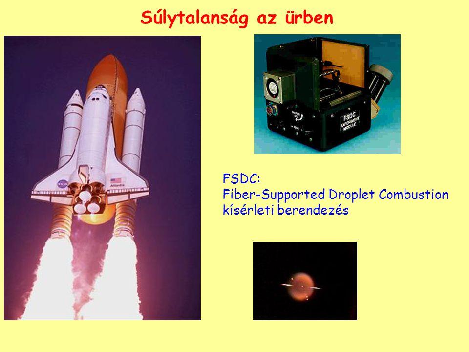 Súlytalanság az ürben FSDC: Fiber-Supported Droplet Combustion