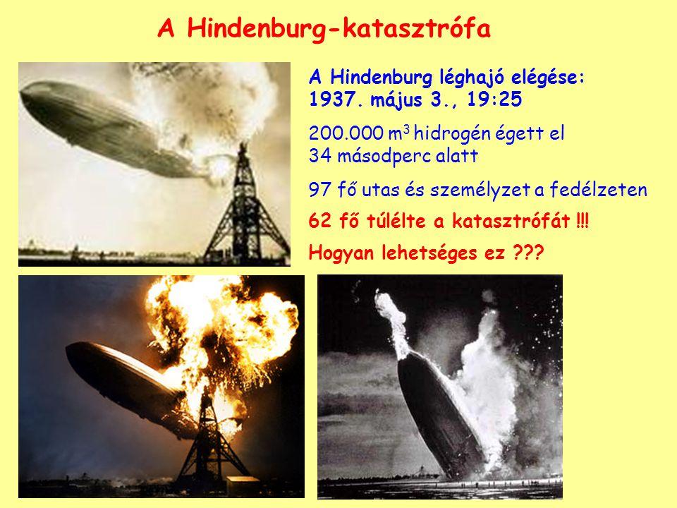 A Hindenburg-katasztrófa