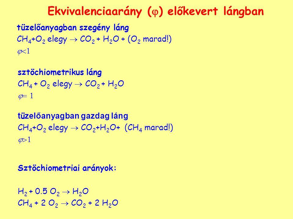 Ekvivalenciaarány () előkevert lángban