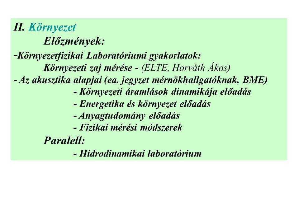 -Környezetfizikai Laboratóriumi gyakorlatok: