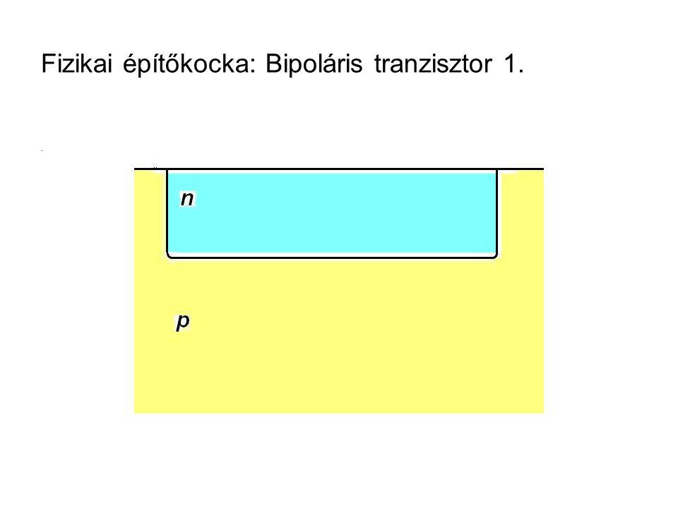 Fizikai építőkocka: Bipoláris tranzisztor 1.