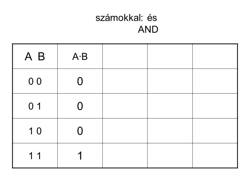 számokkal: és AND A B A·B 0 0 0 1 1 0 1 1 1