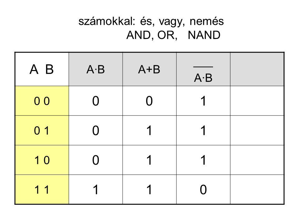 számokkal: és, vagy, nemés AND, OR, NAND