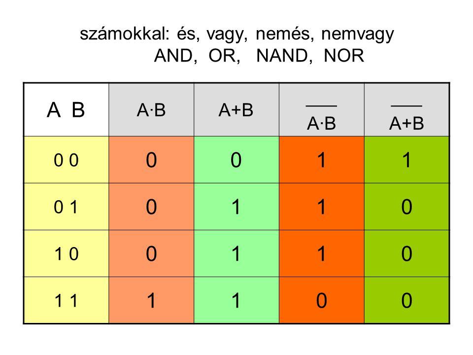 számokkal: és, vagy, nemés, nemvagy AND, OR, NAND, NOR