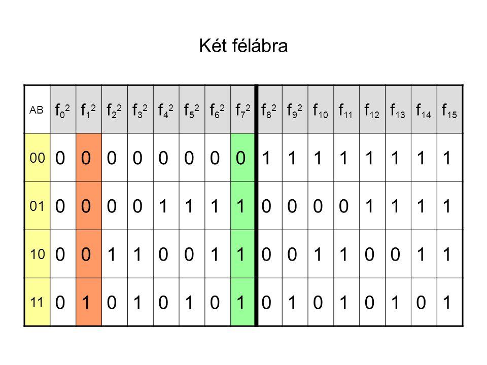 Két félábra 1 f02 f12 f22 f32 f42 f52 f62 f72 f82 f92 f10 f11 f13 f14