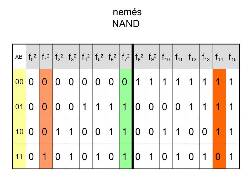 nemés NAND 1 f02 f12 f22 f32 f42 f52 f62 f72 f82 f92 f10 f11 f13 f14
