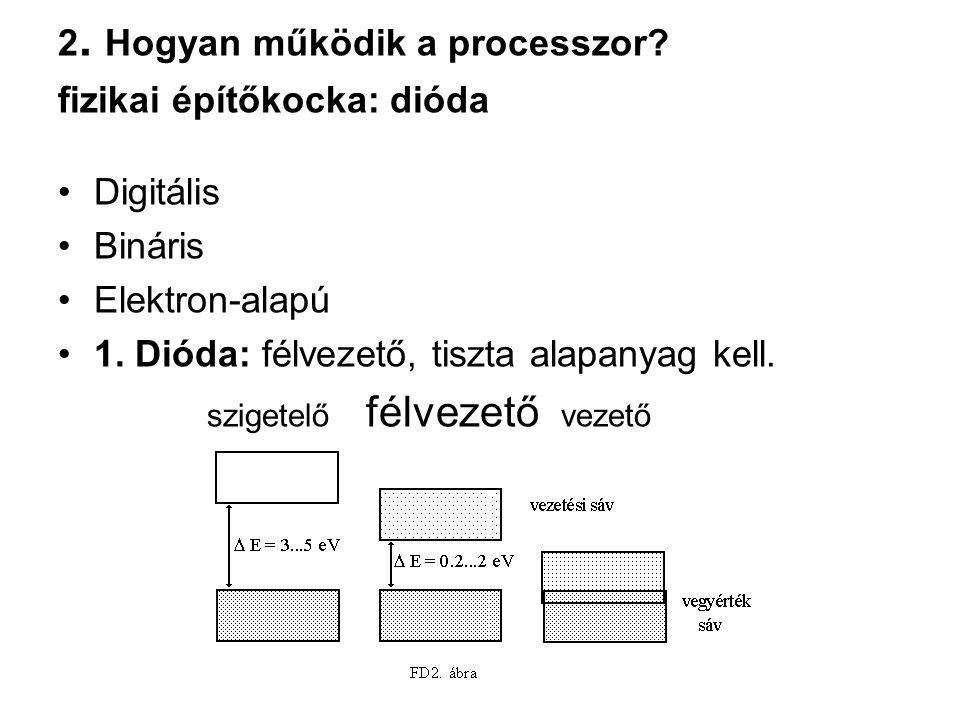 2. Hogyan működik a processzor fizikai építőkocka: dióda