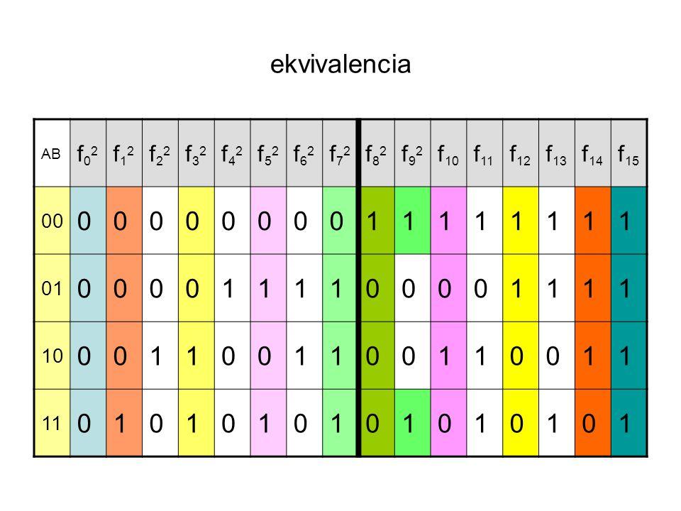 ekvivalencia 1 f02 f12 f22 f32 f42 f52 f62 f72 f82 f92 f10 f11 f13 f14