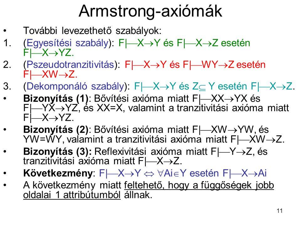 Armstrong-axiómák További levezethető szabályok: