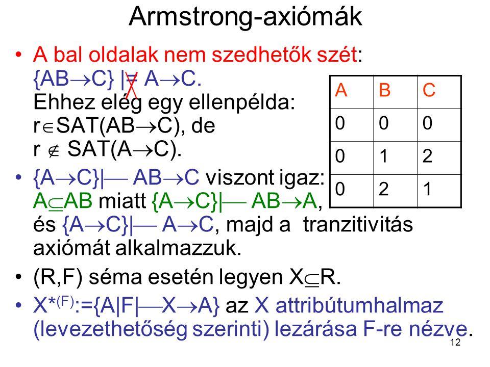 Armstrong-axiómák A bal oldalak nem szedhetők szét: {ABC} |= AC. Ehhez elég egy ellenpélda: rSAT(ABC), de r SAT(AC).
