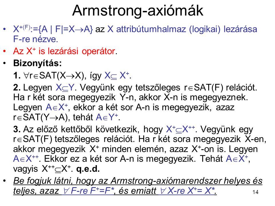 Armstrong-axiómák X+(F):={A | F|=XA} az X attribútumhalmaz (logikai) lezárása F-re nézve. Az X+ is lezárási operátor.