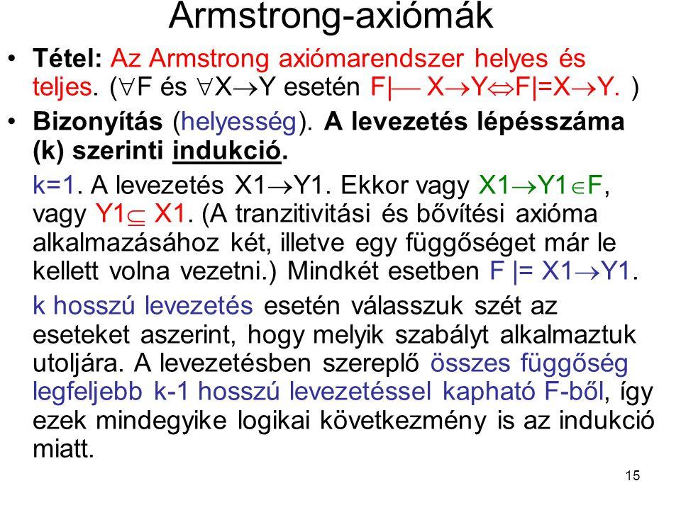 Armstrong-axiómák Tétel: Az Armstrong axiómarendszer helyes és teljes. (F és XY esetén F| XYF|=XY. )