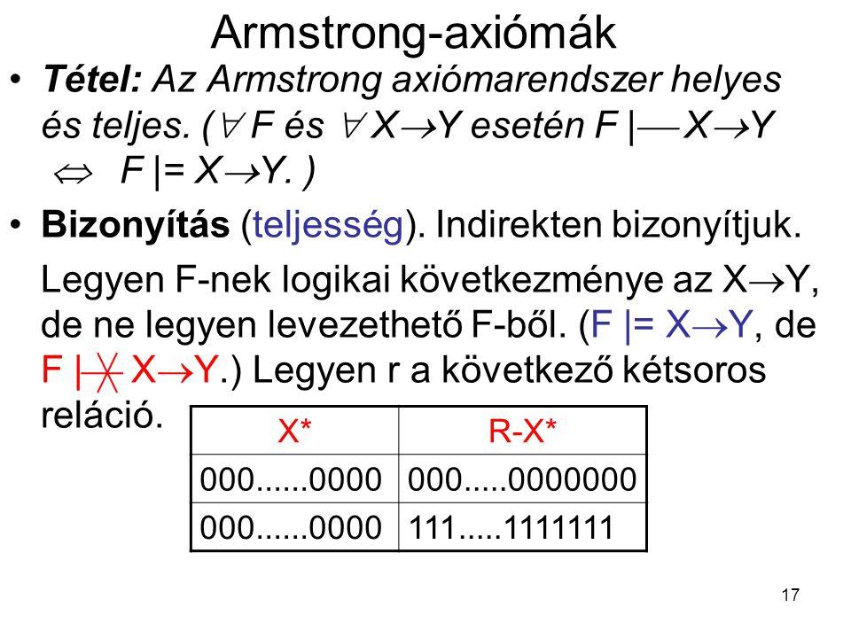 Armstrong-axiómák Tétel: Az Armstrong axiómarendszer helyes és teljes. ( F és  XY esetén F| XY   F|= XY. )