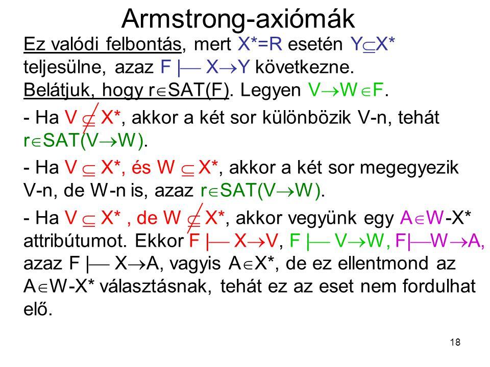 Armstrong-axiómák Ez valódi felbontás, mert X*=R esetén YX* teljesülne, azaz F| XY következne. Belátjuk, hogy rSAT(F). Legyen VWF.
