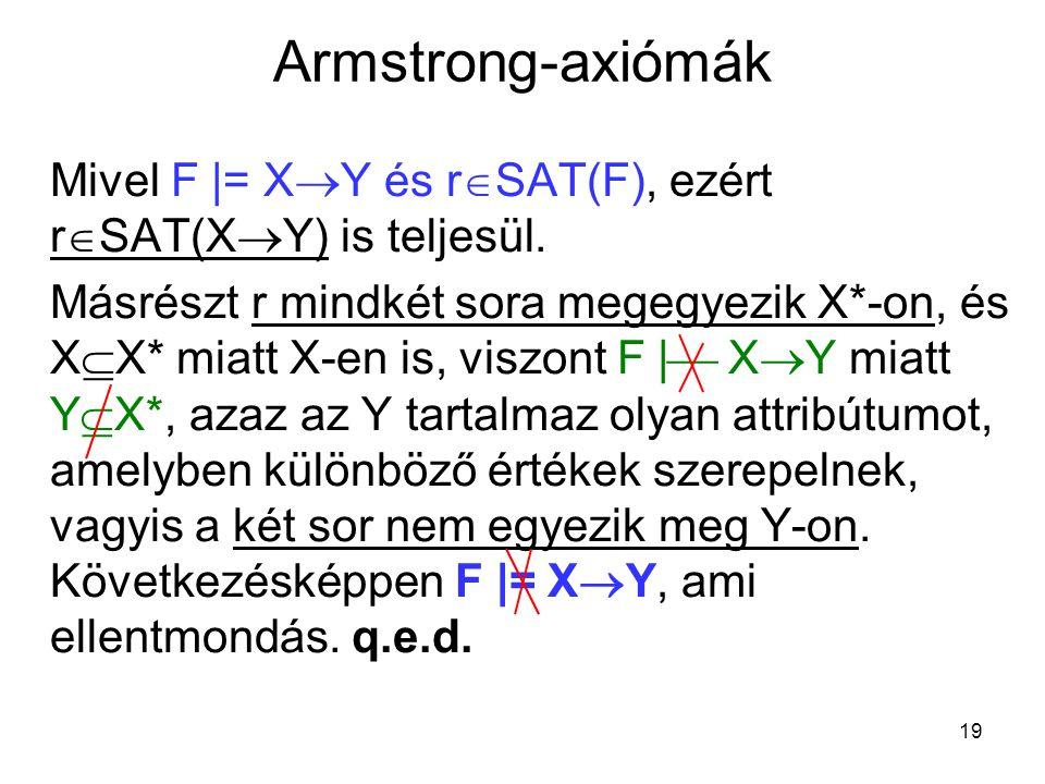Armstrong-axiómák Mivel F|= XY és rSAT(F), ezért rSAT(XY) is teljesül.