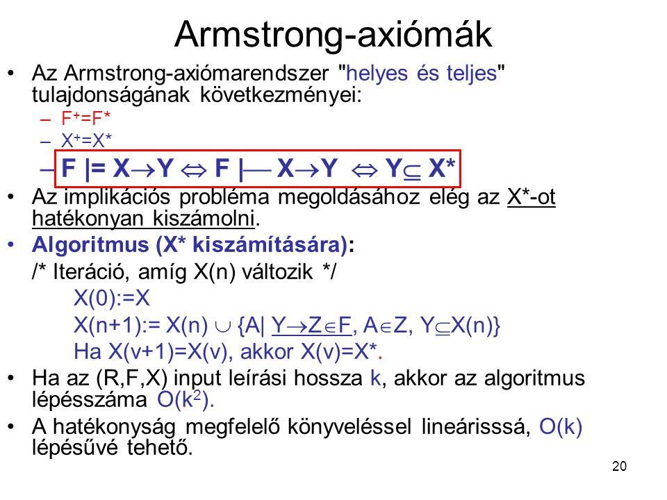 Armstrong-axiómák F|= XY  F| XY  Y X*