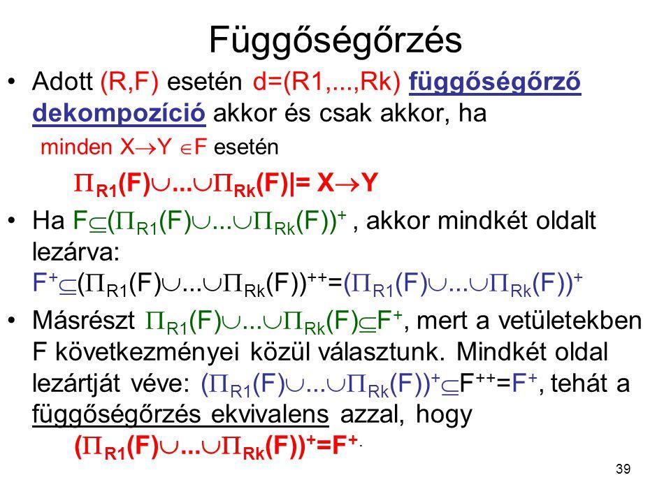 Függőségőrzés Adott (R,F) esetén d=(R1,...,Rk) függőségőrző dekompozíció akkor és csak akkor, ha. minden XY F esetén.