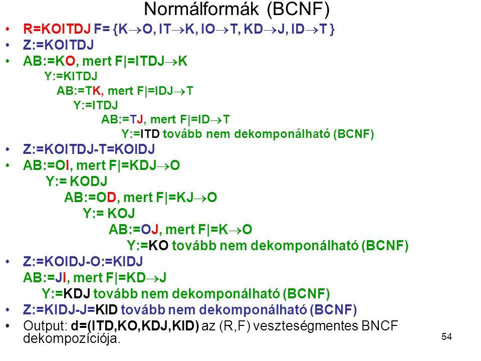 Normálformák (BCNF) R=KOITDJ F= {KO, ITK, IOT, KDJ, IDT }